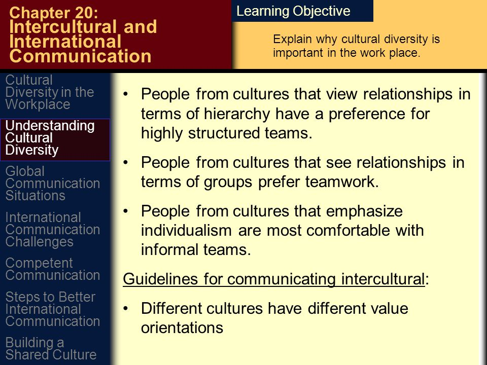 Learning Objective Chapter 20: Intercultural and International Communication People from cultures that view relationships in terms of hierarchy have a preference for highly structured teams.