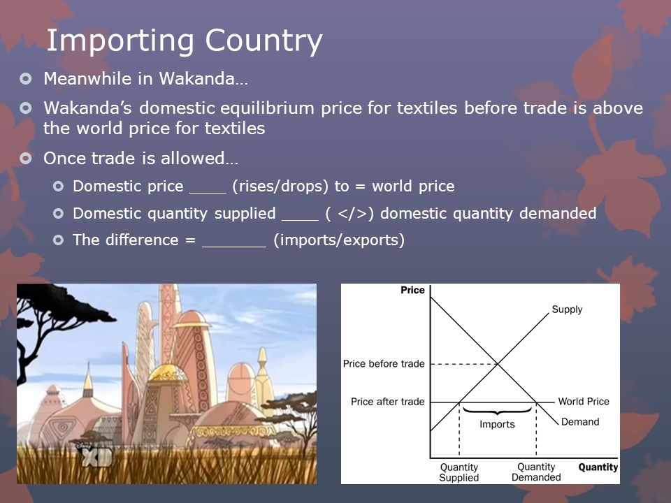Importing Country  Meanwhile in Wakanda…  Wakanda's domestic equilibrium price for textiles before trade is above the world price for textiles  Once trade is allowed…  Domestic price ____ (rises/drops) to = world price  Domestic quantity supplied ____ ( ) domestic quantity demanded  The difference = _______ (imports/exports)