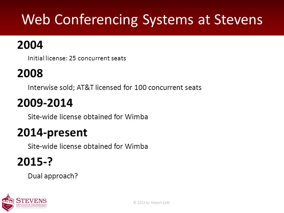 Web Conferencing Systems at Stevens 2004 Initial license: 25 concurrent seats 2008 Interwise sold; AT&T licensed for 100 concurrent seats 2009-2014 Site-wide license obtained for Wimba 2014-present Site-wide license obtained for Wimba 2015-.
