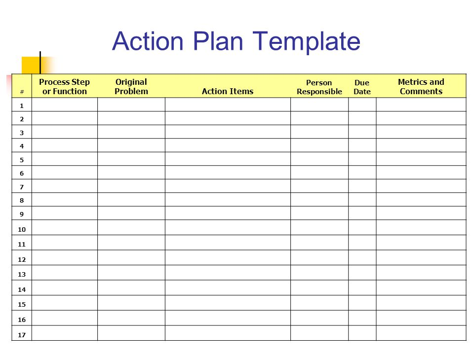 Action Plan Template # Process Step or Function Original ProblemAction Items Person Responsible Due Date Metrics and Comments
