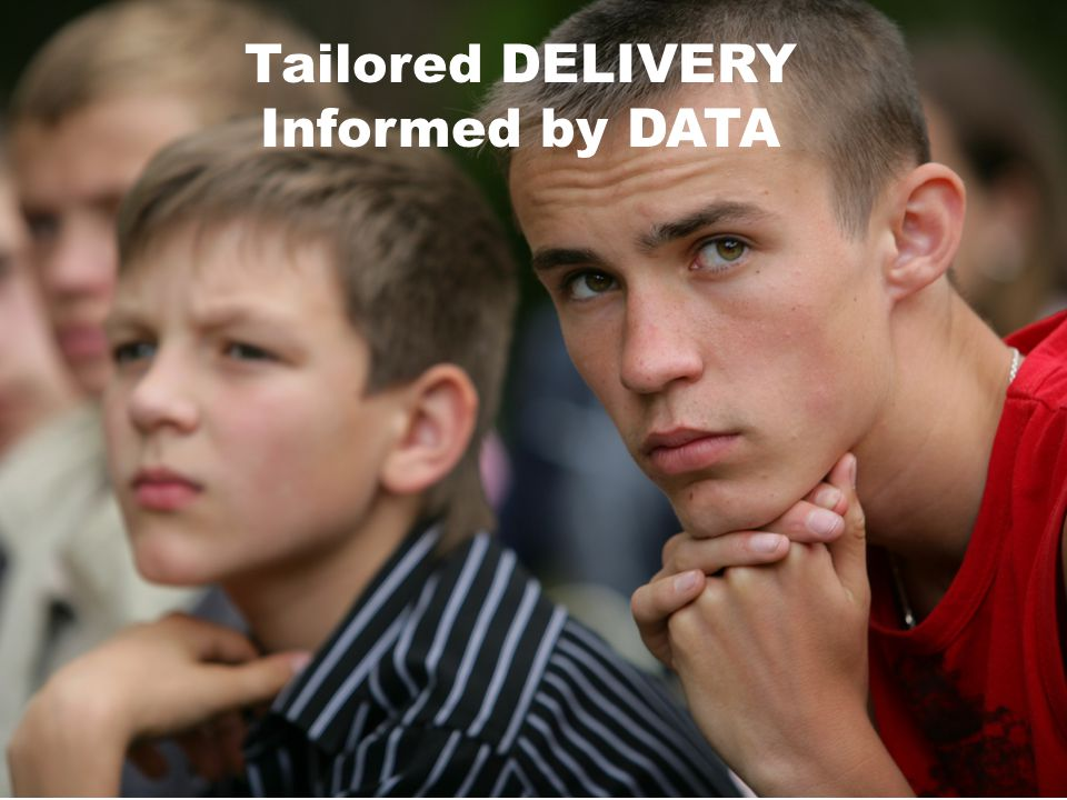 Tailored DELIVERY Informed by DATA