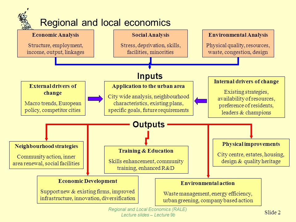 Regional and local economics Slide 2 Economic Analysis Structure, employment, income, output, linkages Social Analysis Stress, deprivation, skills, facilities, minorities Environmental Analysis Physical quality, resources, waste, congestion, design External drivers of change Macro trends, European policy, competitor cities Application to the urban area City wide analysis, neighbourhood characteristics, existing plans, specific goals, future requirements Internal drivers of change Existing strategies, availability of resources, preference of residents, leaders & champions Environmental action Waste management, energy efficiency, urban greening, company based action Economic Development Support new & existing firms, improved infrastructure, innovation, diversification Neighbourhood strategies Community action, inner area renewal, social facilities Training & Education Skills enhancement, community training, enhanced R&D Physical improvements City centre, estates, housing, design & quality heritage Inputs Outputs Regional and Local Economics (RALE) Lecture slides – Lecture 9b
