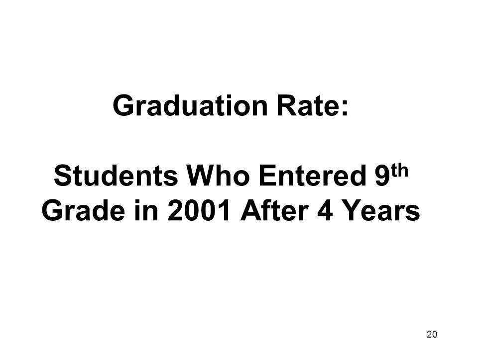20 Graduation Rate: Students Who Entered 9 th Grade in 2001 After 4 Years