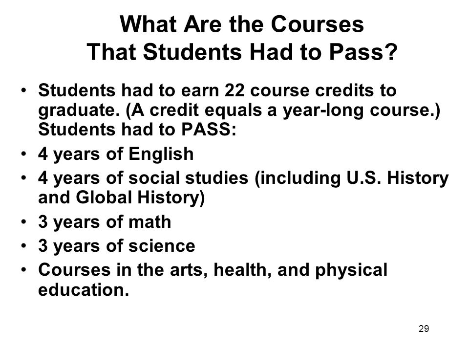 29 What Are the Courses That Students Had to Pass.