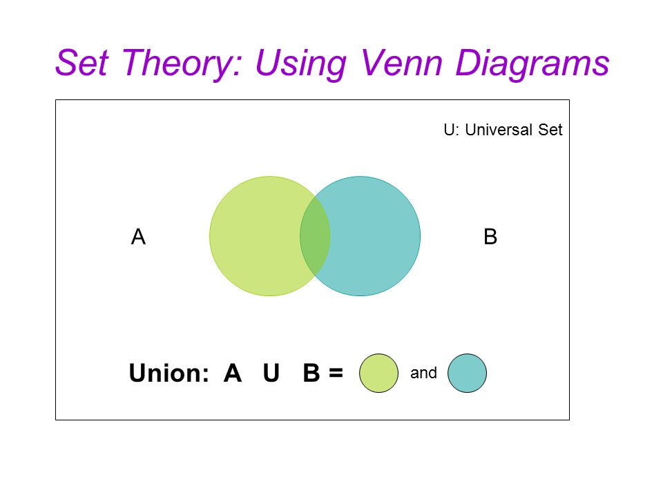 Set Theory Using Venn Diagrams Universal Set U The Set Of All