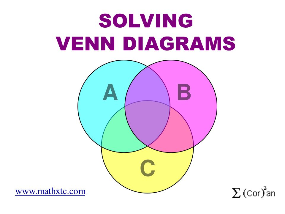 Solving Venn Diagrams The Universal Set U And The Sets A B And