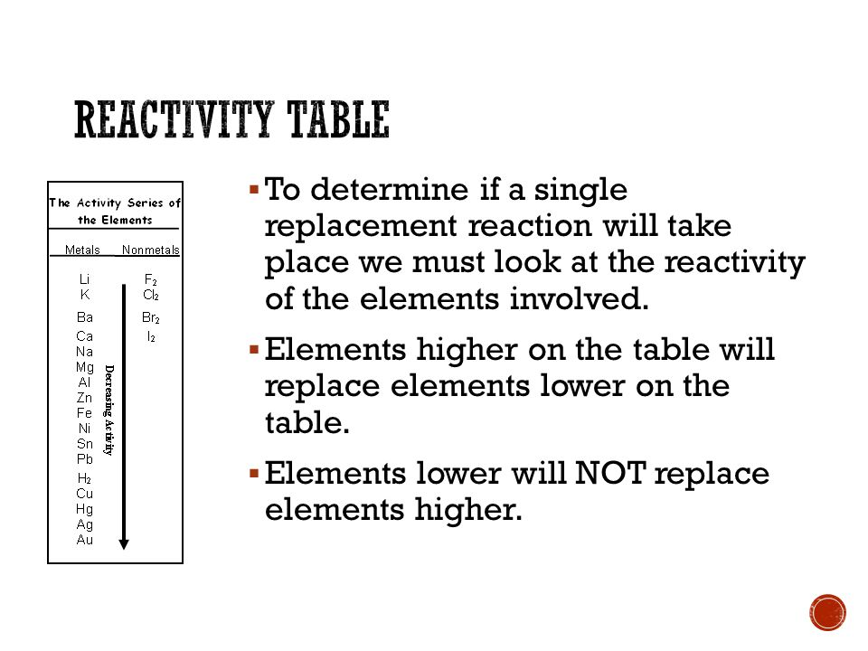  To determine if a single replacement reaction will take place we must look at the reactivity of the elements involved.