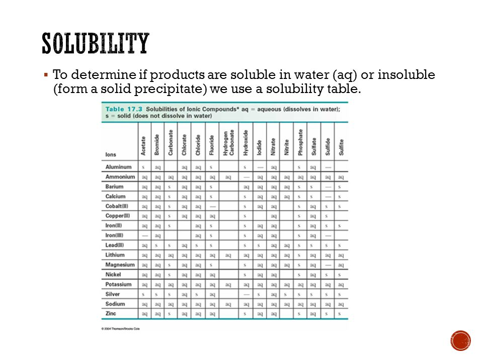  To determine if products are soluble in water (aq) or insoluble (form a solid precipitate) we use a solubility table.