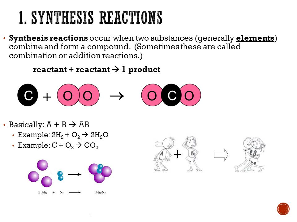 Synthesis reactions occur when two substances (generally elements) combine and form a compound.