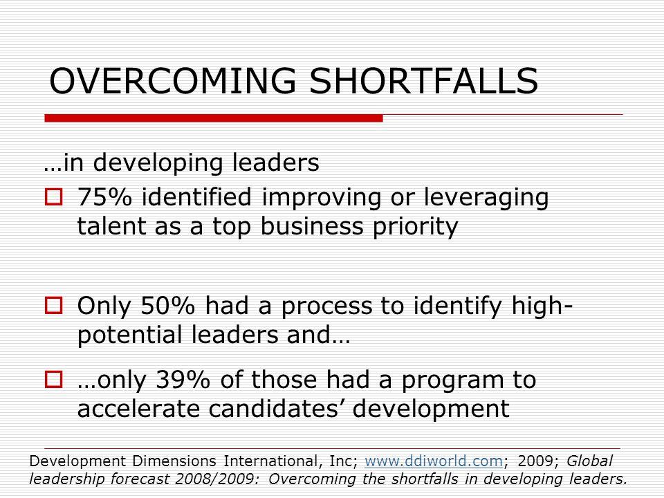 Kendal Callison Global HR Services SHRM Global HR SME