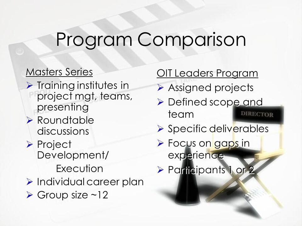 Program Comparison Masters Series  Training institutes in project mgt, teams, presenting  Roundtable discussions  Project Development/  Execution  Individual career plan  Group size ~12 Masters Series  Training institutes in project mgt, teams, presenting  Roundtable discussions  Project Development/  Execution  Individual career plan  Group size ~12 OIT Leaders Program  Assigned projects  Defined scope and team  Specific deliverables  Focus on gaps in experience  Participants 1 or 2