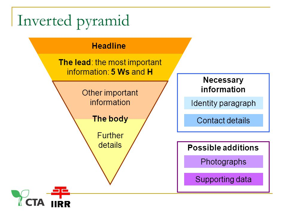 Inverted pyramid Necessary information The lead: the most important information: 5 Ws and H Other important information Further details Headline Identity paragraph Contact details Photographs Supporting data The body Possible additions