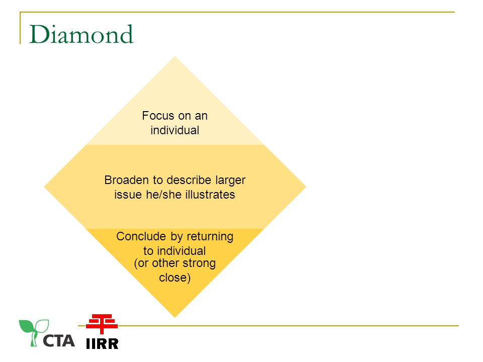 Focus on an individual Diamond (or other strong close) Broaden to describe larger issue he/she illustrates Conclude by returning to individual