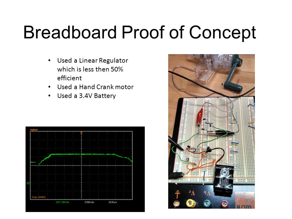 Breadboard Proof of Concept Used a Linear Regulator which is less then 50% efficient Used a Hand Crank motor Used a 3.4V Battery