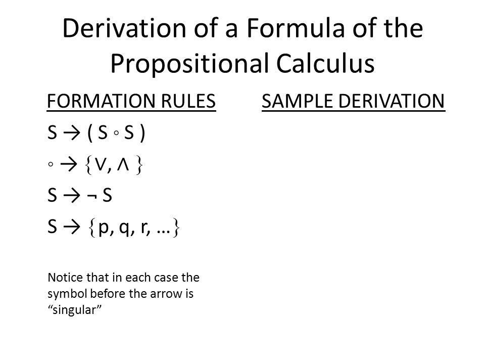 Derivation of a Formula of the Propositional Calculus FORMATION RULES S → ( S ◦ S ) ◦ →  ∨, ∧  S → ¬ S S →  p, q, r, …  Notice that in each case the symbol before the arrow is singular SAMPLE DERIVATION