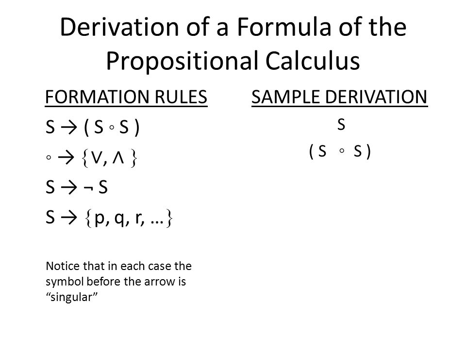 Derivation of a Formula of the Propositional Calculus FORMATION RULES S → ( S ◦ S ) ◦ →  ∨, ∧  S → ¬ S S →  p, q, r, …  Notice that in each case the symbol before the arrow is singular SAMPLE DERIVATION S ( S ◦ S )