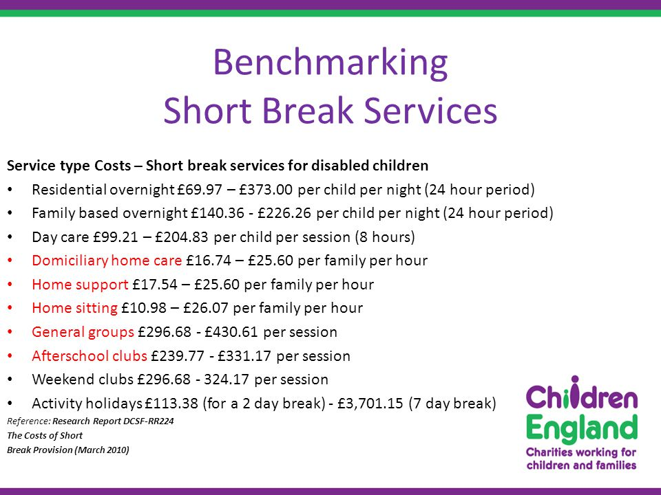 Benchmarking Short Break Services Service type Costs – Short break services for disabled children Residential overnight £69.97 – £ per child per night (24 hour period) Family based overnight £ £ per child per night (24 hour period) Day care £99.21 – £ per child per session (8 hours) Domiciliary home care £16.74 – £25.60 per family per hour Home support £17.54 – £25.60 per family per hour Home sitting £10.98 – £26.07 per family per hour General groups £ £ per session Afterschool clubs £ £ per session Weekend clubs £ per session Activity holidays £ (for a 2 day break) - £3, (7 day break) Reference: Research Report DCSF-RR224 The Costs of Short Break Provision (March 2010)
