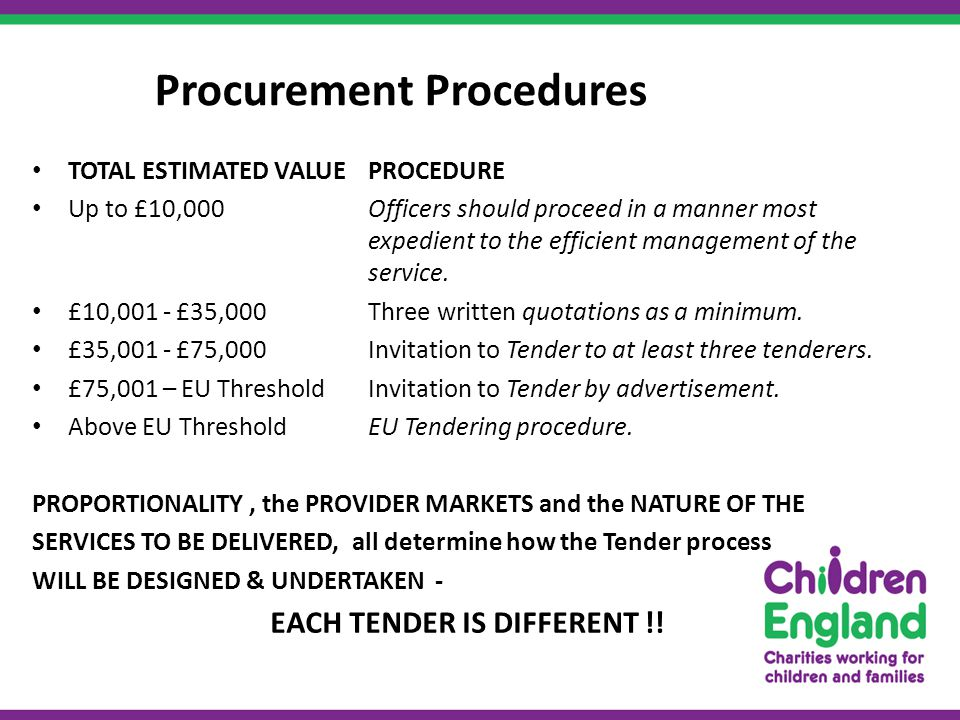 Procurement Procedures TOTAL ESTIMATED VALUE PROCEDURE Up to £10,000 Officers should proceed in a manner most expedient to the efficient management of the service.