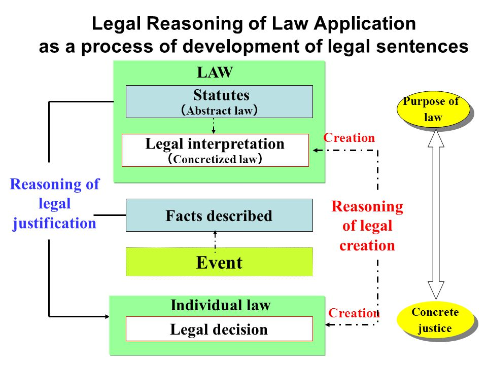 an agency relationship may be created for any legal purpose An express agency may be created orally by words of mouth or in writing (sec 187) the most common form of written agency, you might have often heard of, is power of attorney, under seal, popularly called po a under such authority, an agent is authorized to bind his principal by any.