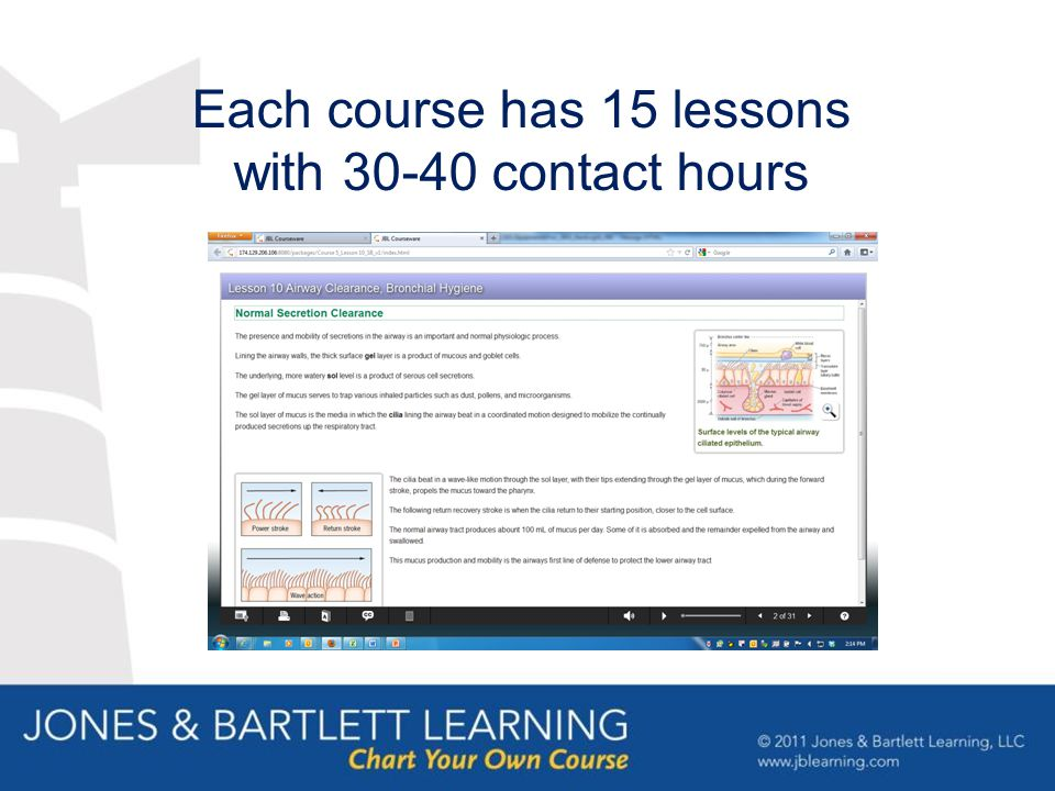 Each course has 15 lessons with contact hours