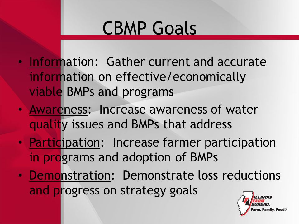 CBMP Goals Information: Gather current and accurate information on effective/economically viable BMPs and programs Awareness: Increase awareness of water quality issues and BMPs that address Participation: Increase farmer participation in programs and adoption of BMPs Demonstration: Demonstrate loss reductions and progress on strategy goals