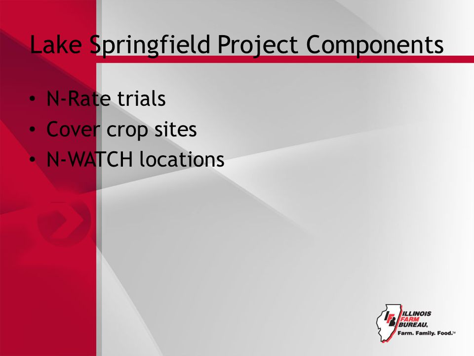 Lake Springfield Project Components N-Rate trials Cover crop sites N-WATCH locations