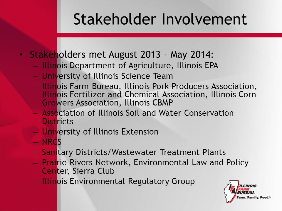 Stakeholder Involvement Stakeholders met August 2013 – May 2014: – Illinois Department of Agriculture, Illinois EPA – University of Illinois Science Team – Illinois Farm Bureau, Illinois Pork Producers Association, Illinois Fertilizer and Chemical Association, Illinois Corn Growers Association, Illinois CBMP – Association of Illinois Soil and Water Conservation Districts – University of Illinois Extension – NRCS – Sanitary Districts/Wastewater Treatment Plants – Prairie Rivers Network, Environmental Law and Policy Center, Sierra Club – Illinois Environmental Regulatory Group