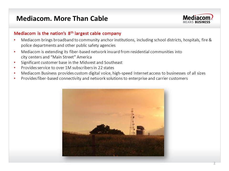 Mediacom Fiber City July 25, Mediacom  More Than Cable