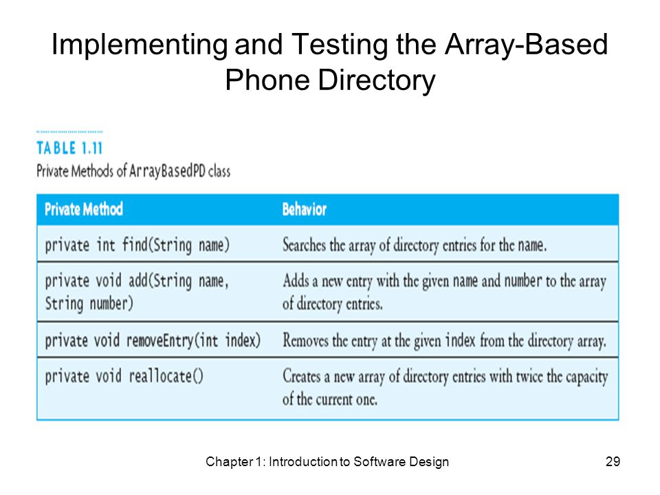 Chapter 1: Introduction to Software Design29 Implementing and Testing the Array-Based Phone Directory