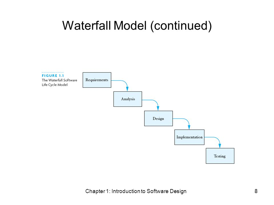 Chapter 1: Introduction to Software Design8 Waterfall Model (continued)