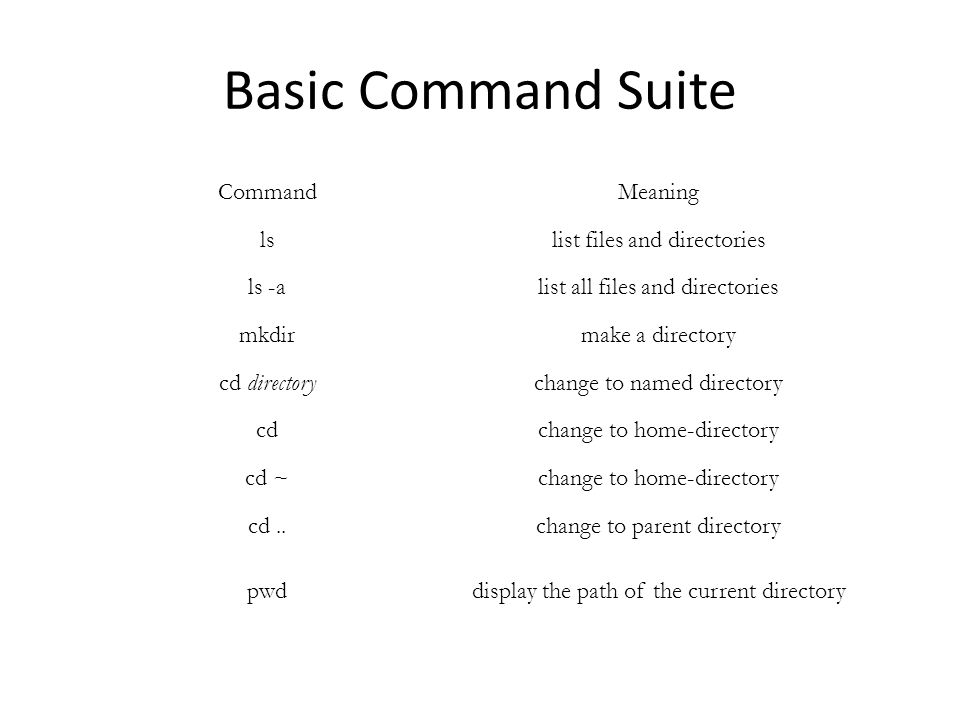Basic Command Suite CommandMeaning lslist files and directories ls -alist all files and directories mkdirmake a directory cd directorychange to named directory cdchange to home-directory cd ~change to home-directory cd..change to parent directory pwddisplay the path of the current directory