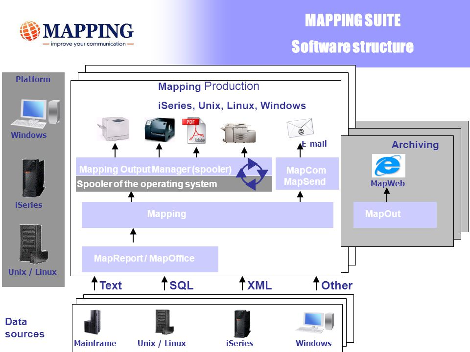 mapsend manager