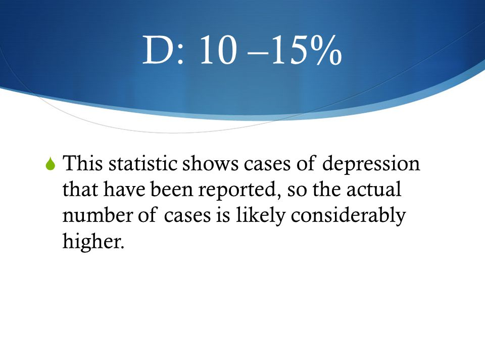 D: 10 –15%  This statistic shows cases of depression that have been reported, so the actual number of cases is likely considerably higher.