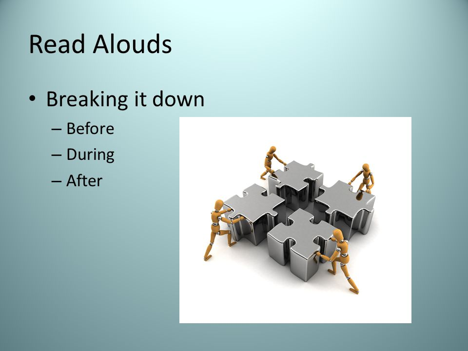 Read Alouds Breaking it down – Before – During – After