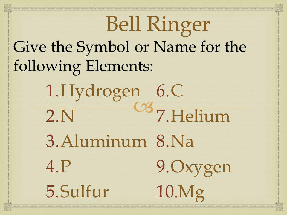 Bell Ringer 1hydrogen 2n 3uminum 4p 5lfur 6c 7helium 8