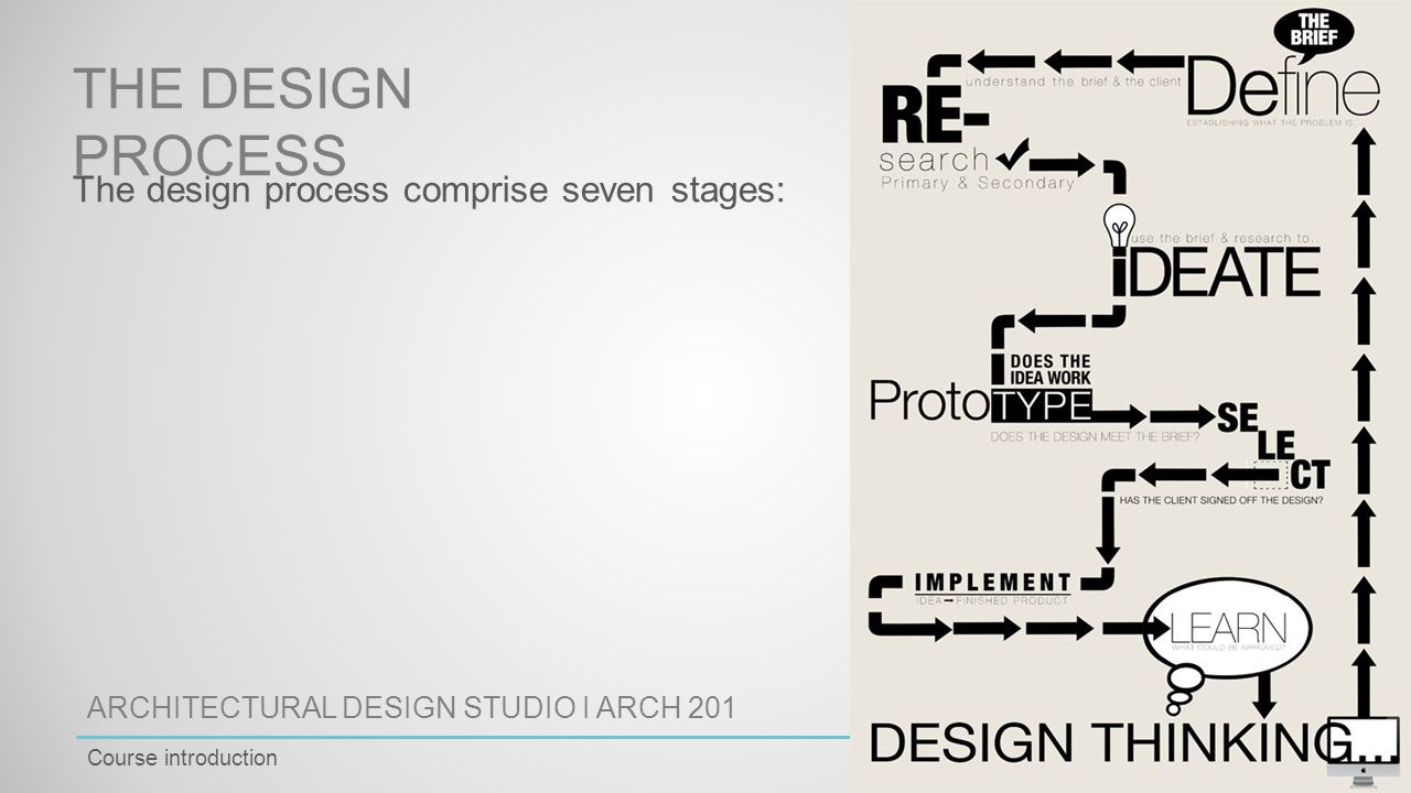 Architectural Design Studio I Arch 201 1st Cycle Bachelor