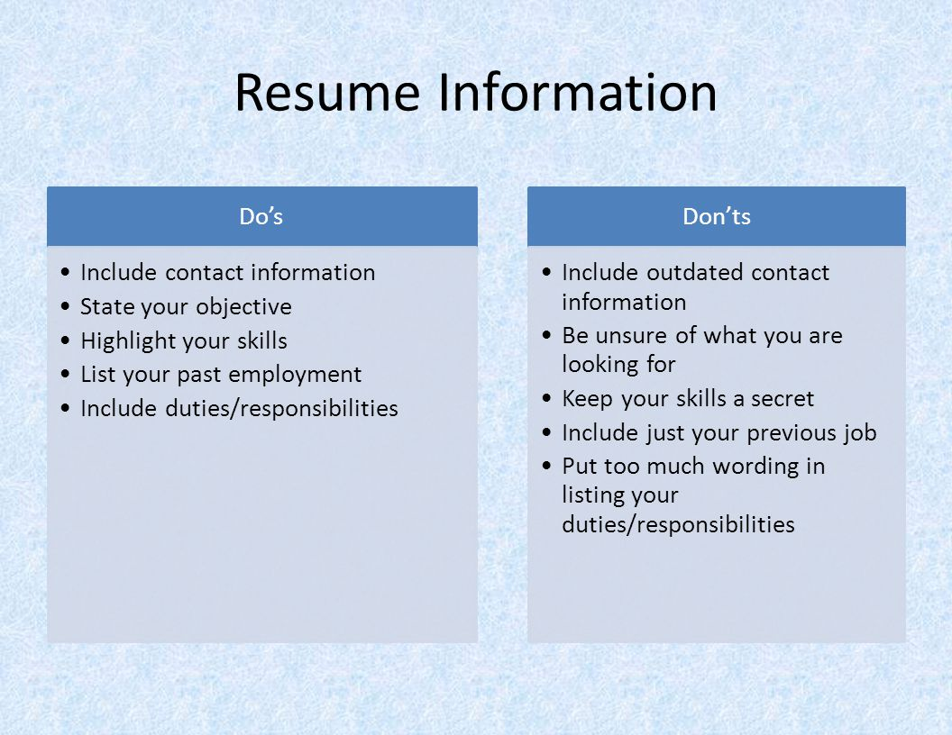 Resume Information Do's Include contact information State your objective Highlight your skills List your past employment Include duties/responsibilities Don'ts Include outdated contact information Be unsure of what you are looking for Keep your skills a secret Include just your previous job Put too much wording in listing your duties/responsibilities