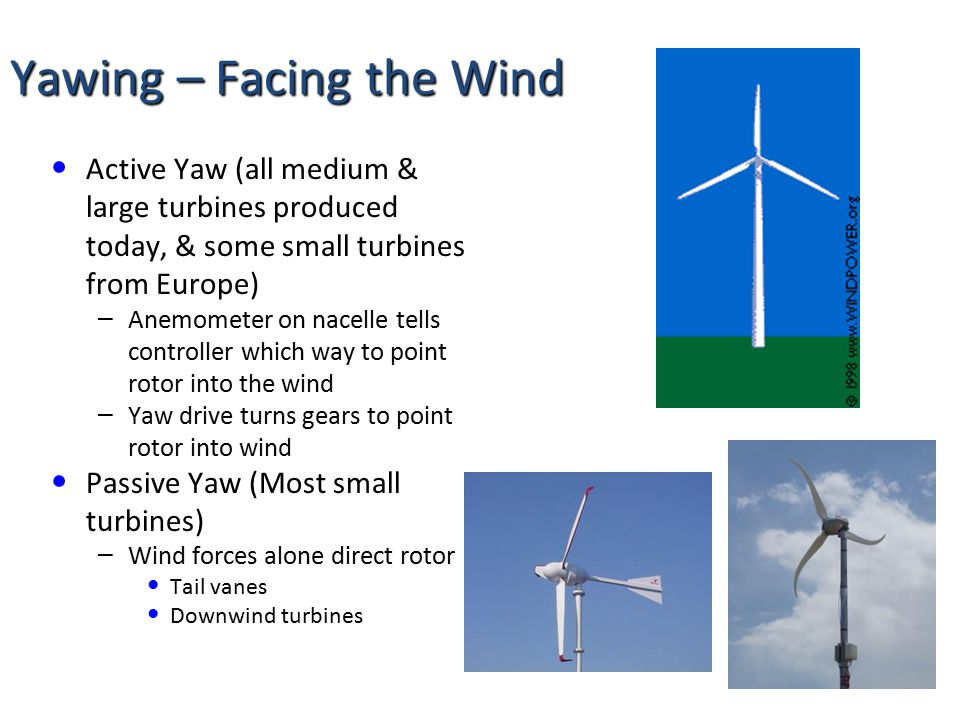 Yawing – Facing the Wind Active Yaw (all medium & large turbines produced today, & some small turbines from Europe) – Anemometer on nacelle tells controller which way to point rotor into the wind – Yaw drive turns gears to point rotor into wind Passive Yaw (Most small turbines) – Wind forces alone direct rotor Tail vanes Downwind turbines