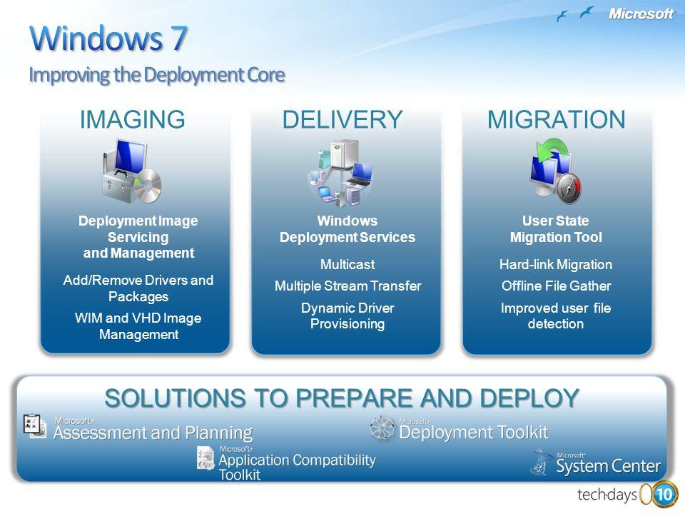 Michael Faden Microsoft Schweiz WAIK, WDT, SCCM  - ppt download