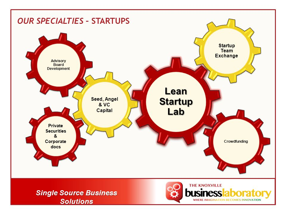 Single Source Business Solutions OUR SPECIALTIES – STARTUPS Seed, Angel & VC Capital Private Securities & Corporate docs Advisory Board Development Crowdfunding Startup Team Exchange