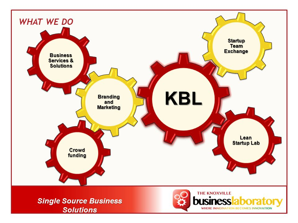Single Source Business Solutions WHAT WE DO Branding and Marketing Crowd funding Business Services & Solutions Lean Startup Lab Startup Team Exchange