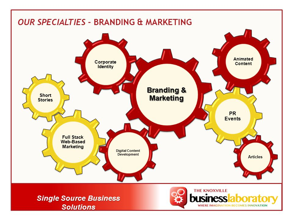 Single Source Business Solutions OUR SPECIALTIES - BRANDING & MARKETING Branding & Marketing Corporate Identity Full Stack Web-Based Marketing Digital Content Development Articles Short Stories Animated Content PR Events