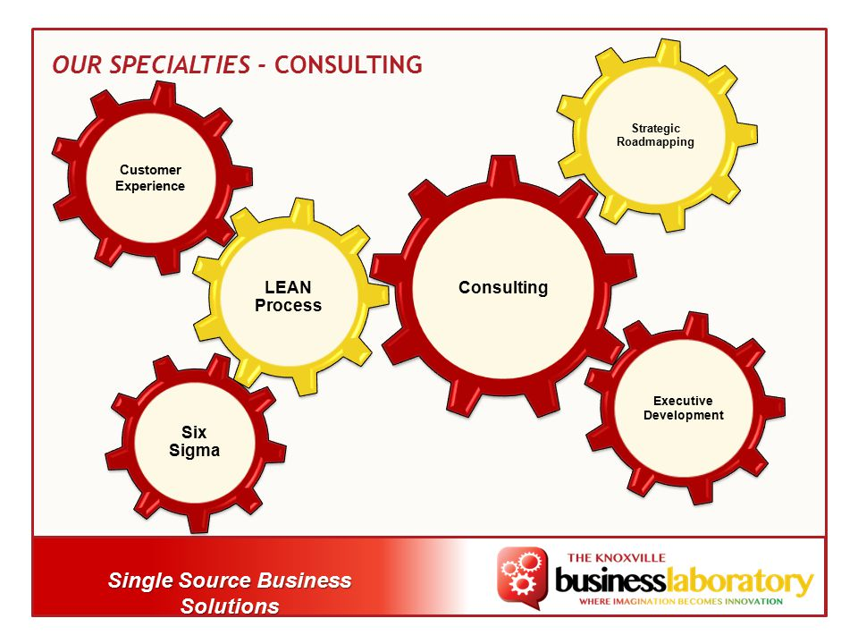 Single Source Business Solutions OUR SPECIALTIES - CONSULTING Consulting LEAN Process Six Sigma Customer Experience Executive Development Strategic Roadmapping