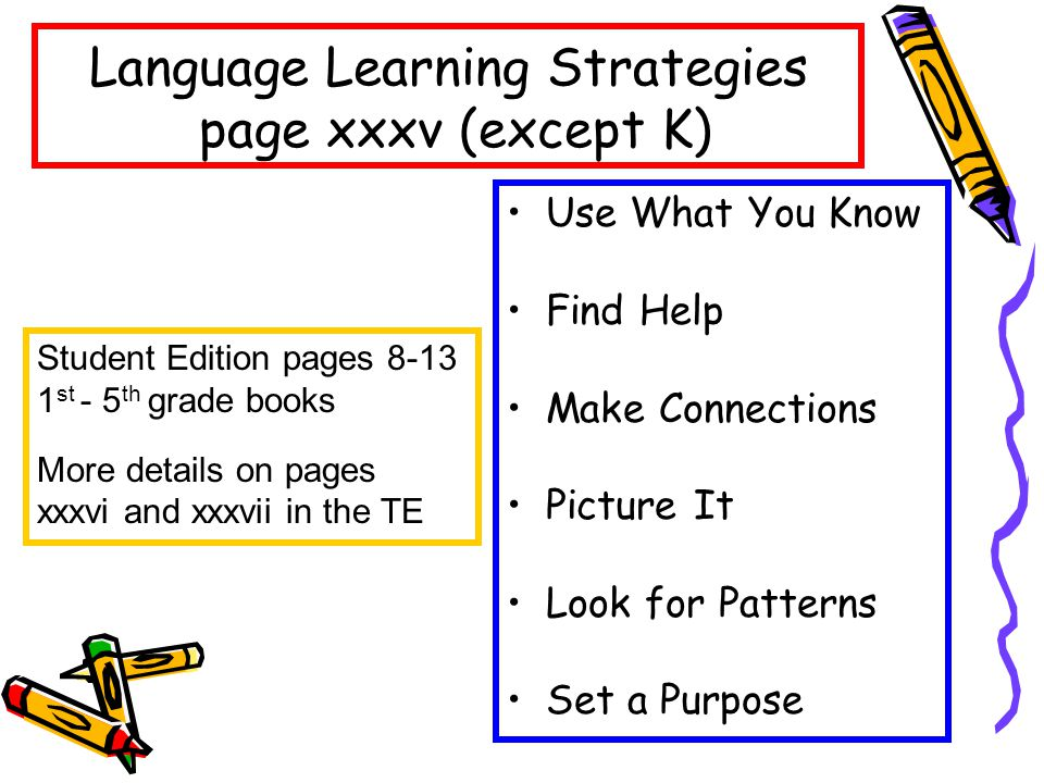 Language Learning Strategies page xxxv (except K) Use What You Know Find Help Make Connections Picture It Look for Patterns Set a Purpose Student Edition pages st - 5 th grade books More details on pages xxxvi and xxxvii in the TE