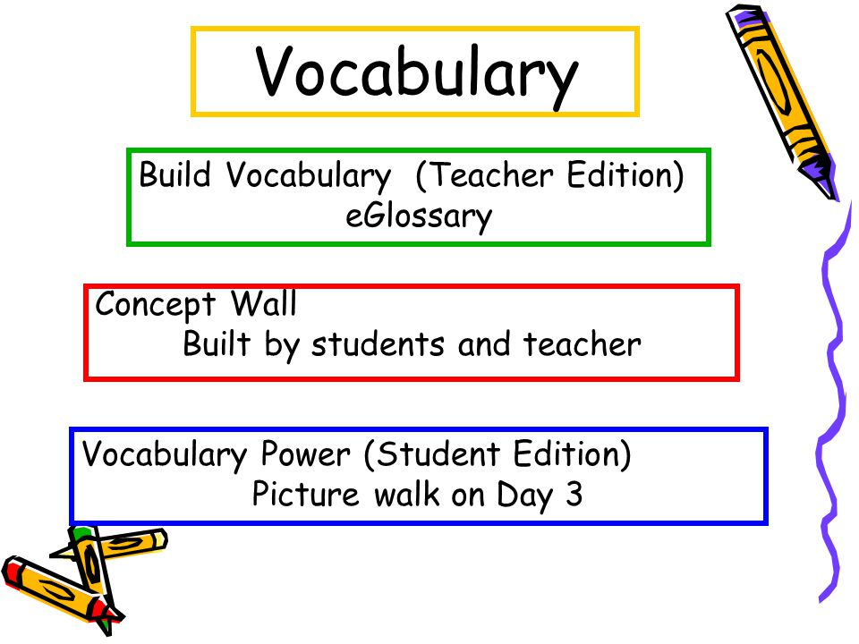 Vocabulary Concept Wall Built by students and teacher Vocabulary Power (Student Edition) Picture walk on Day 3 Build Vocabulary (Teacher Edition) eGlossary