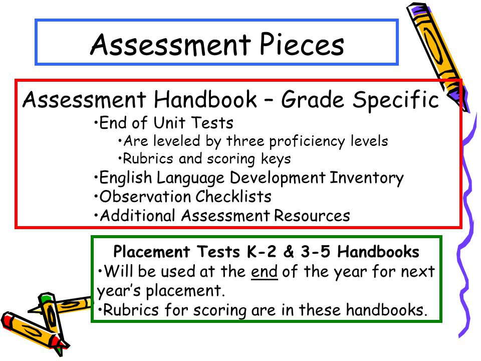 Assessment Pieces Assessment Handbook – Grade Specific End of Unit Tests Are leveled by three proficiency levels Rubrics and scoring keys English Language Development Inventory Observation Checklists Additional Assessment Resources Placement Tests K-2 & 3-5 Handbooks Will be used at the end of the year for next year's placement.