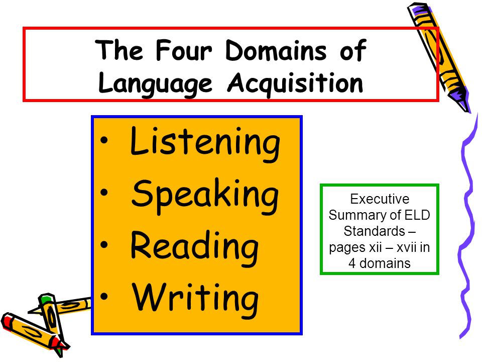 The Four Domains of Language Acquisition Listening Speaking Reading Writing Executive Summary of ELD Standards – pages xii – xvii in 4 domains