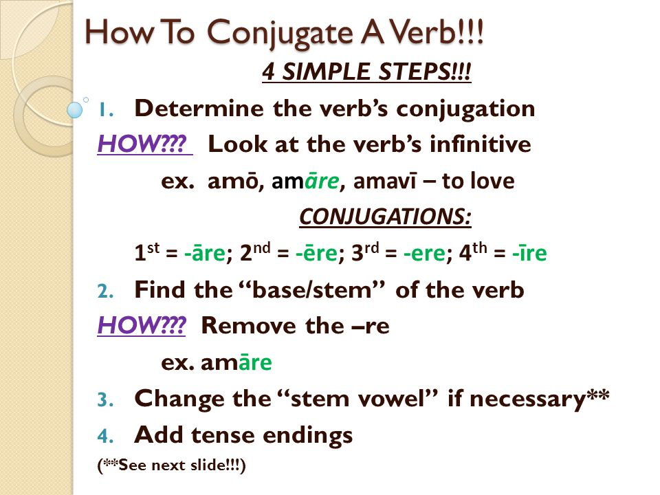 how to conjugate
