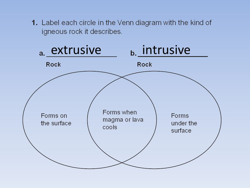 Ven diagram rock diy enthusiasts wiring diagrams key concept igneous rocks are classified according to their origin rh slideplayer com venn diagram rocky planets and gas giants venn diagram comparing rocks ccuart Choice Image