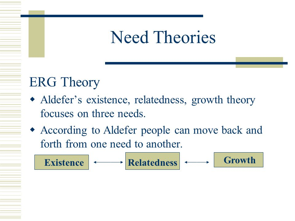 Need Theories ERG Theory  Aldefer's existence, relatedness, growth theory focuses on three needs.